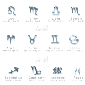 zodiac signs floating charms